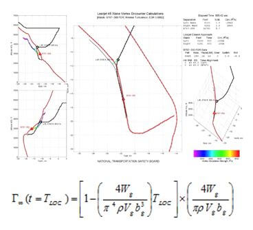 Nasa and Boeing formulas